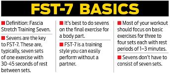 Fáscia, Stretch, Training, 7 Sets.
